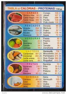 Las 25 mejores ideas sobre tabla calorias alimentos en pinterest nutricion saludable - Calorias que tienen los alimentos ...