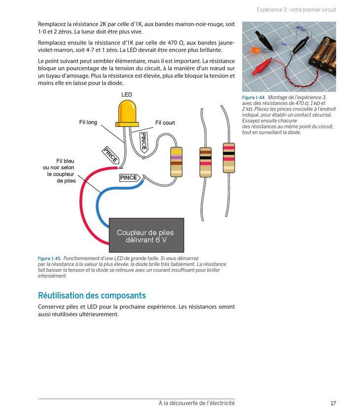 313 best Electricite images on Pinterest Solar, Projects and Bricolage - cable d alimentation electrique pour maison