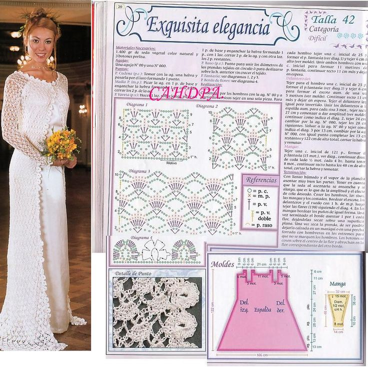 Diagram crochet wedding dress online schematic diagram diagram crochet wedding dress ccuart Image collections