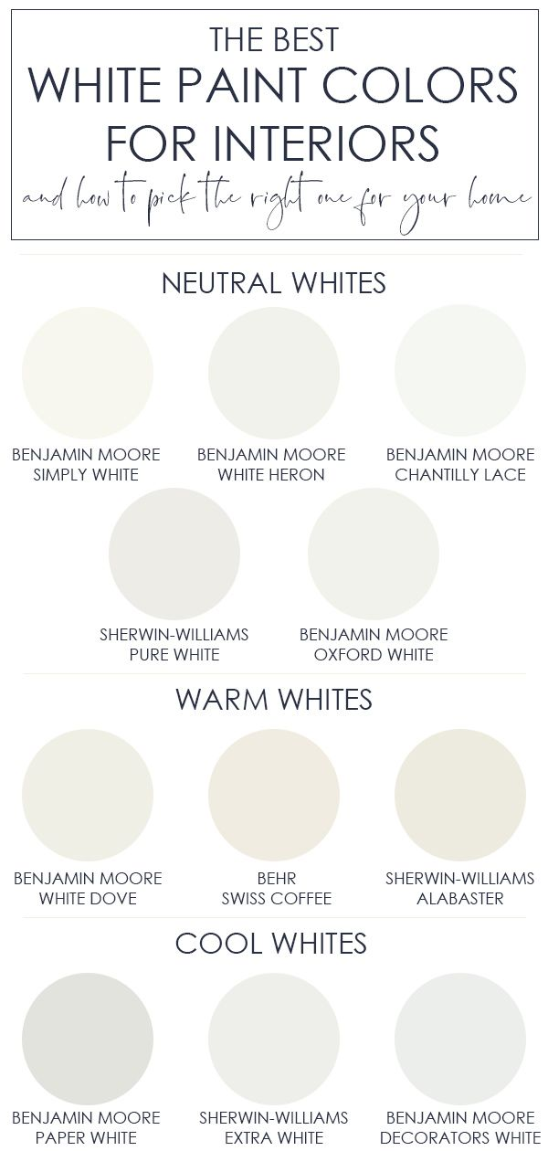 the best white paint colors for interiors on best colors for interior walls id=66091