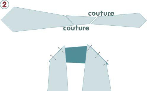 Petit Citron, le site de la couture pour tous cravate enfant