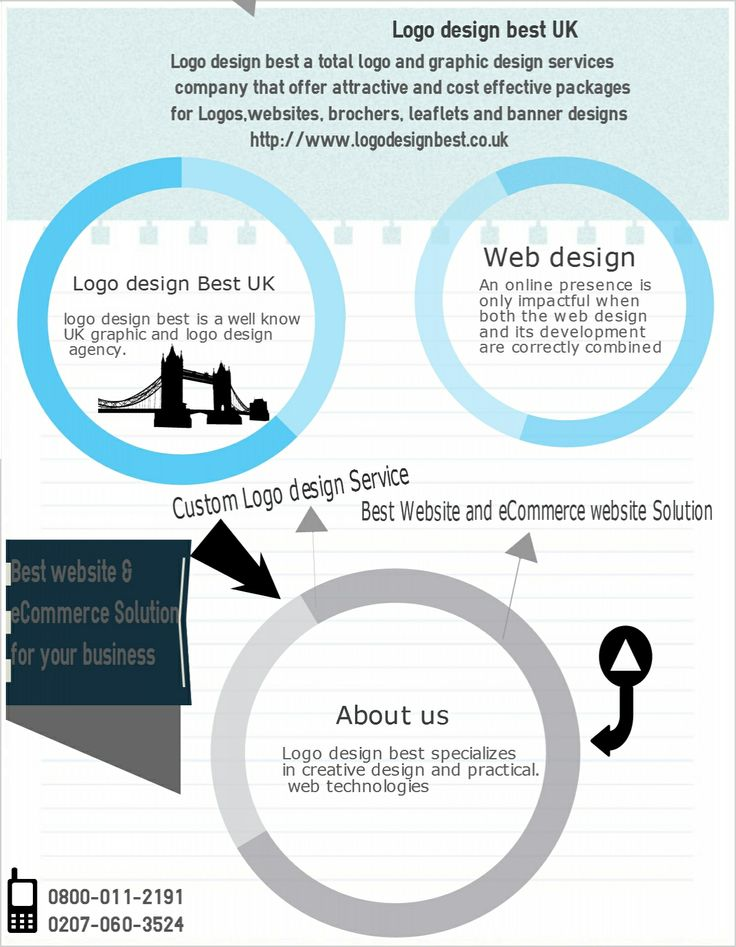 Logo Design Best is a well known UK Graphic and Logo Design Agency. We create inspiring company logo design, business logo design,and website logo design to enhance your brand presence online. http://www.logodesignbest.co.uk/