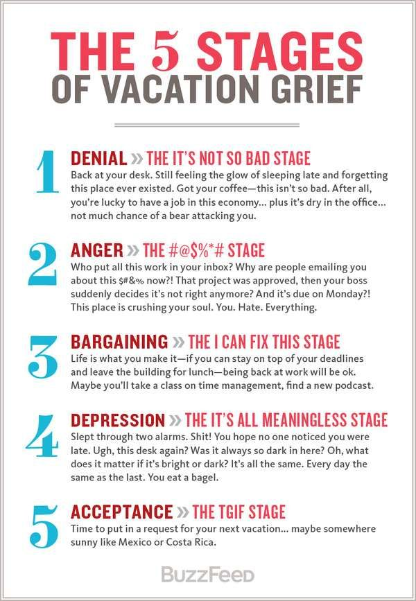 book of job and the 5 stages of grief They're just broad, common stages people go through when grieving and that  isn't limited to death and divorce—it can apply to losing your job.