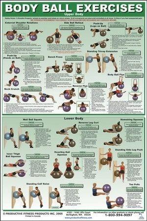 Body ball exercises by Sirkka