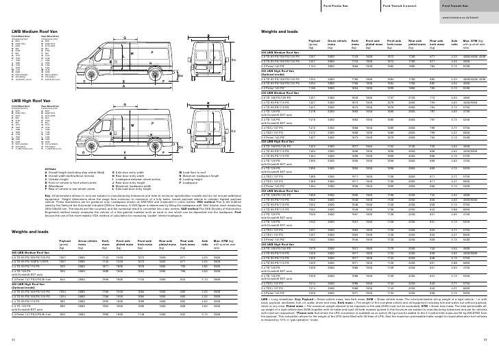 Transit Panel Van Dimensions Ford Transit Ford Ford Transit Campervan