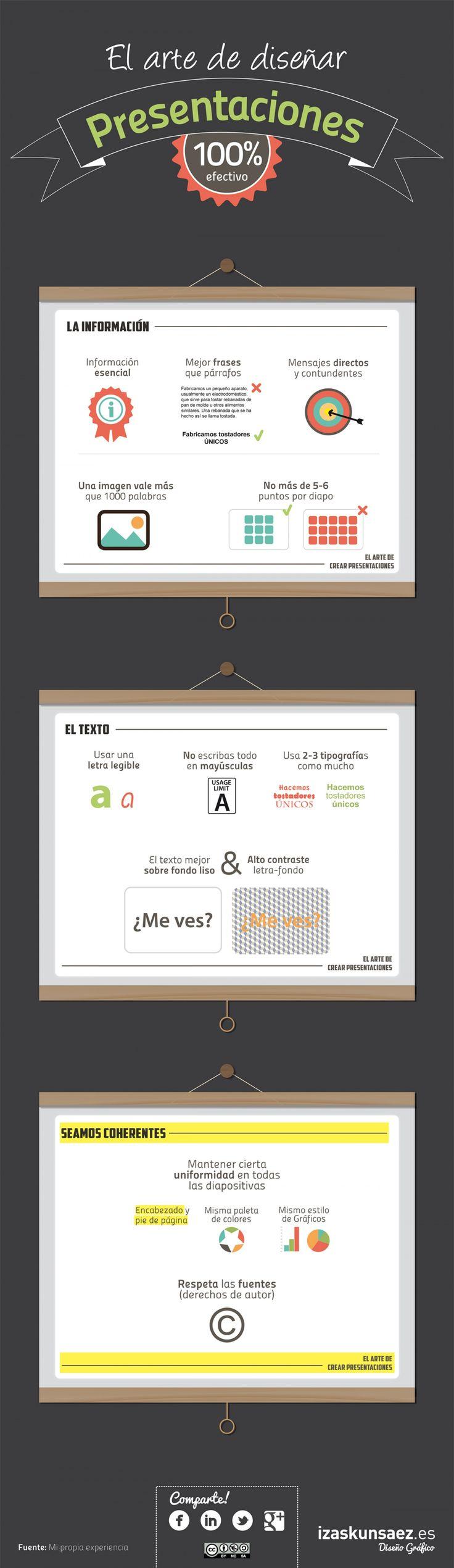 El arte de diseñar buenas presentaciones / The art of designing good presentations Infographic