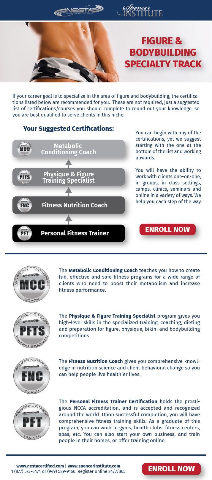 25 parasta ideaa pinterestiss nutritionist certification figure training coach physique training bikini competitor personal trainer certification metabolic training xflitez Images