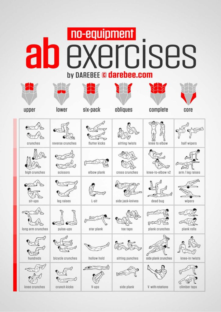 no-equipment ab exercises!