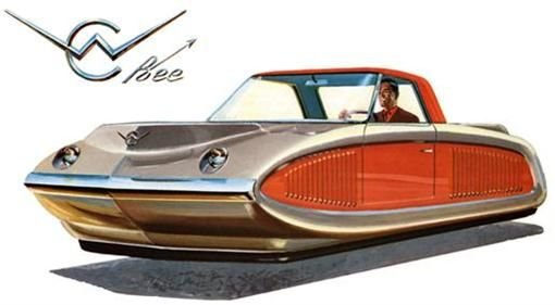 The Curtis-Wright Air-Car : the Bee. 1960.