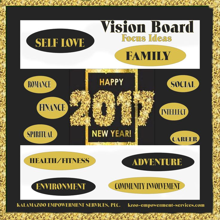 Vision Board idea...12 areas of life that are important to