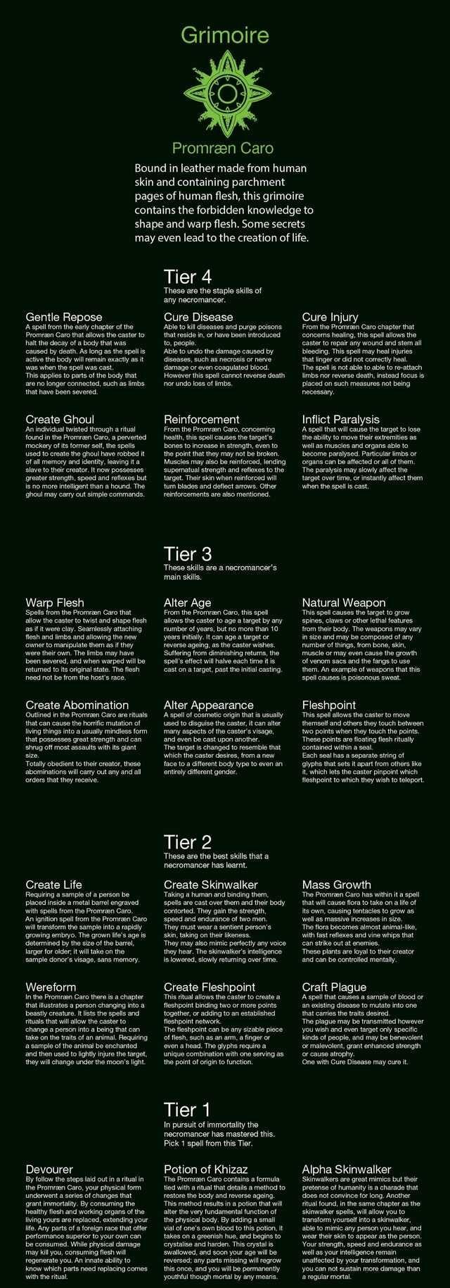 15+ Nobledark ideas