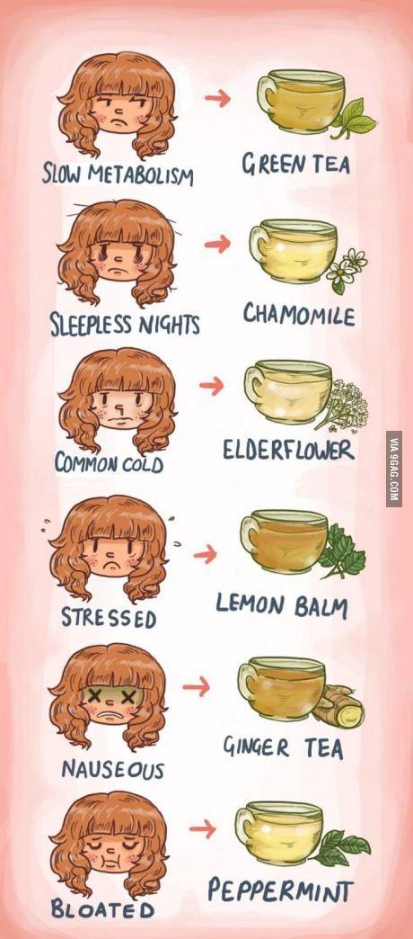 Este gracioso infográfico te ayuda elegir cuál té tomar según tu estado - Ecoportal.net