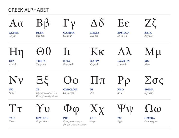 Greek Letters And Names