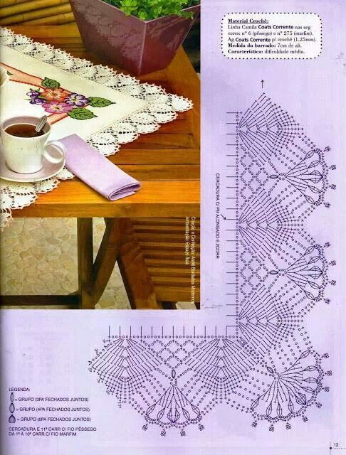 Crochet edgings & graphs - croche Barra