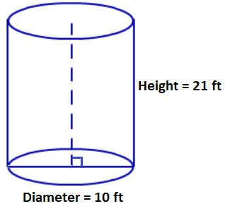 Calculate Volume of a Cylinder