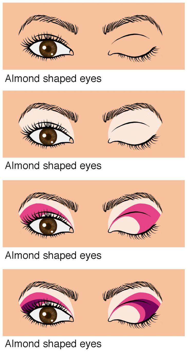 Apply Eye Shadow on Almond Eye Lids