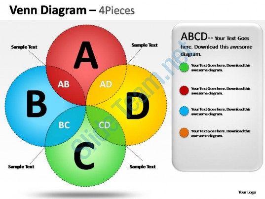 venn diagram 4 pieces powerpoint presentation slides Slide01