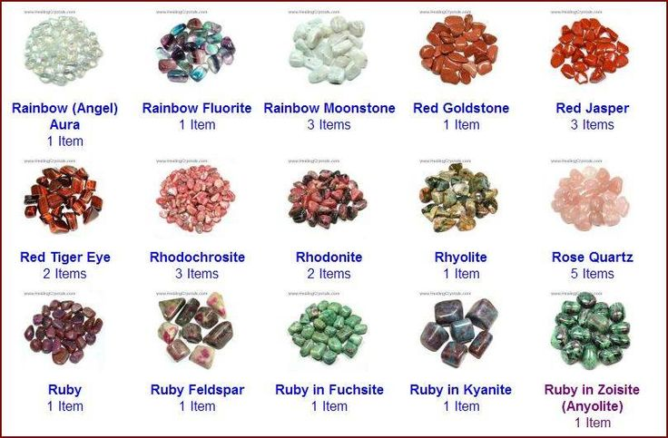 Identifying Tumbled Stones If you are new to crystals and ... Quartz Crystals Types