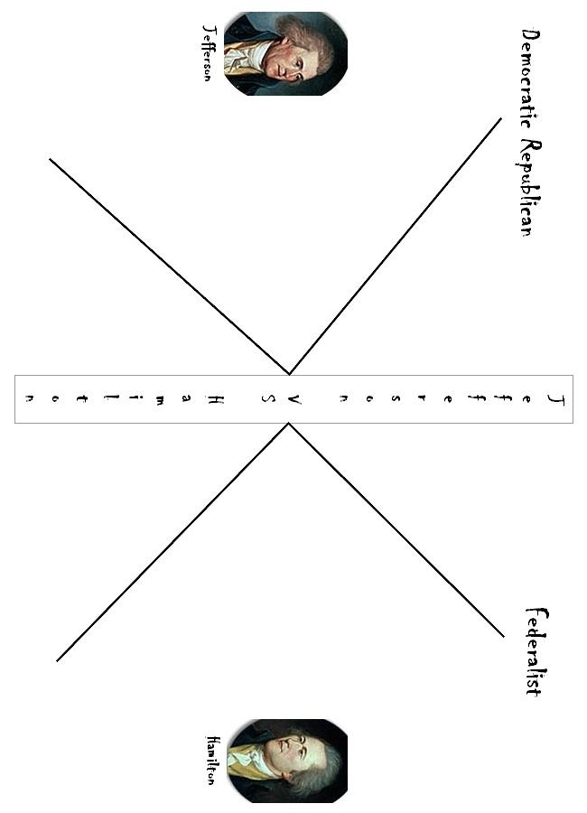 jefferson vs hamilton venn diagram american national government federalism