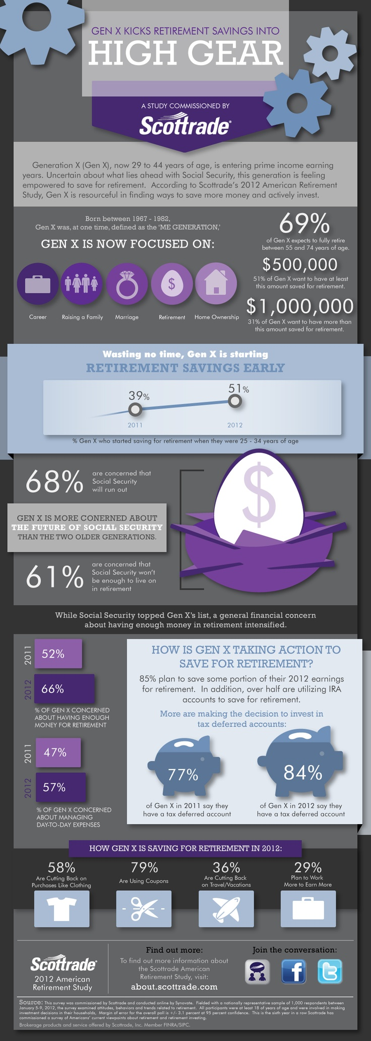 Find Out How Gen X Is Kicking Their Retirement Savings Into High Gear In  2012