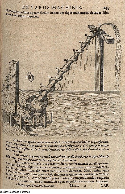 Archimedische Schraube (Schneckenpumpe)