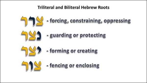 How to use the Ancient Hebrew Lexicon of the Bible...Click the link to learn about a useful lexicon (available as a book, ebook or online) and the basics of how Hebrew words are derived from a tri-literal (or three letter) or bi-literal (or two letter) root.
