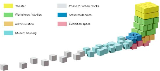 ABSTRACT CONCEPT: Dunkirk Arts Quarter Competition Proposal by François Blanciak Architect