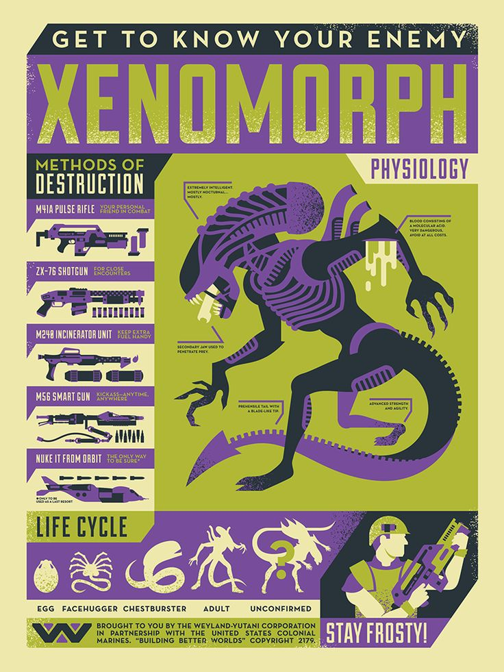 'Know Your Enemy: Xenomorph', An Art Print Inspired by James Cameron's Classic Sci-Fi Action Horror Film 'Aliens'