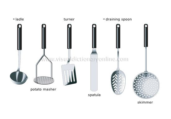 Set of kitchen utensils visual dictionary pinterest for Kitchen equipment names