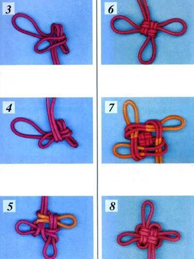 créer un noeud chinois