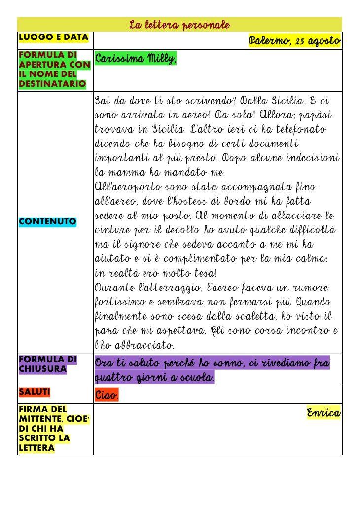 Le Caratteristiche Della Lettera Formale Tuscantasteflorence Lettera Attivita Di Comprensione Lettera Di Presentazione