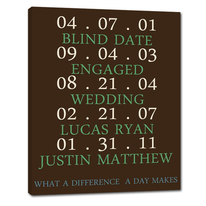 difference a day makes sign with special dates