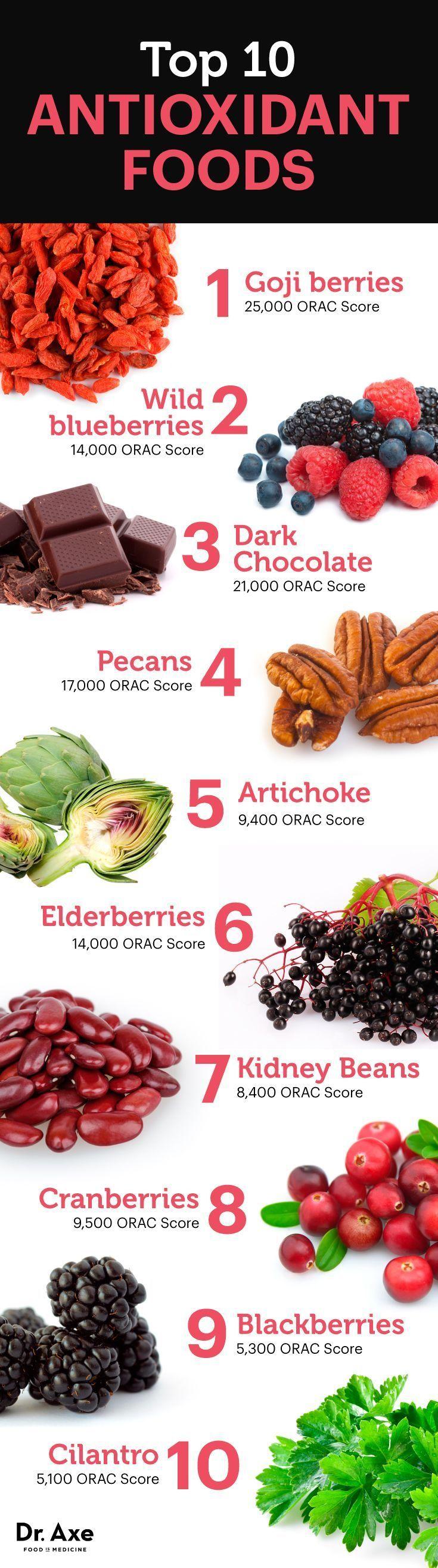 Top 10 High Antioxidant Foods - http://DrAxe.com