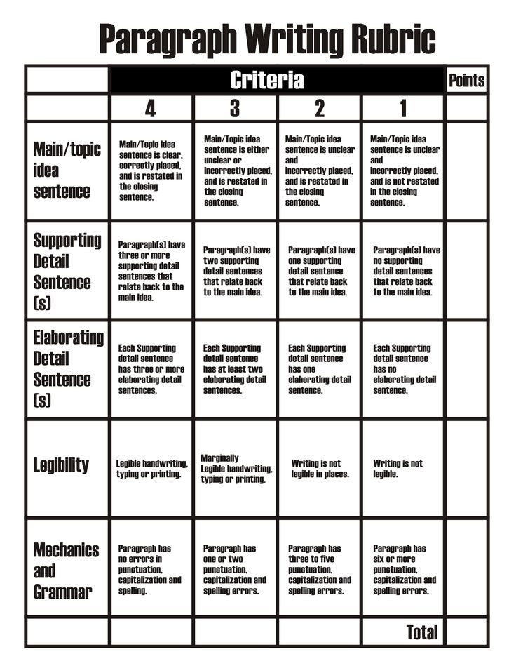 esl writing rubric