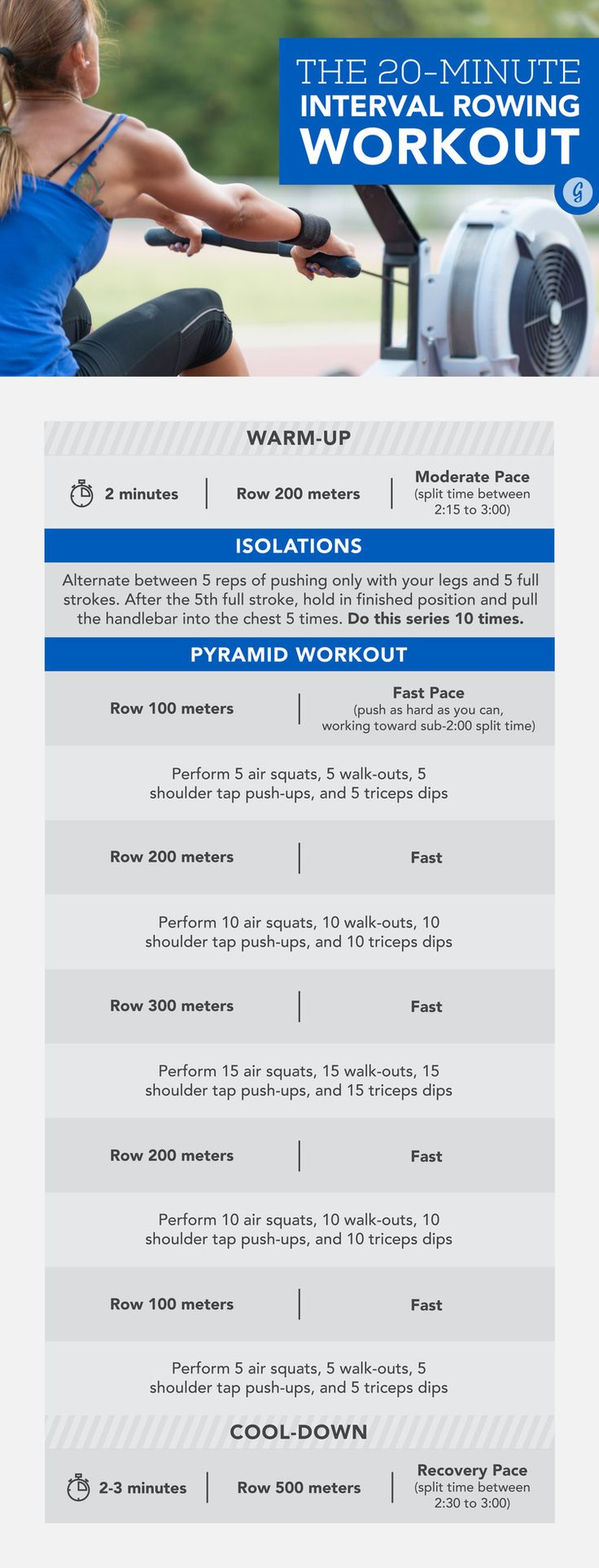 Here's a new interval rowing workout to try. Want more like this?  We've got 'em: http://ucanrow2.com/indoor-rowing-workouts/.