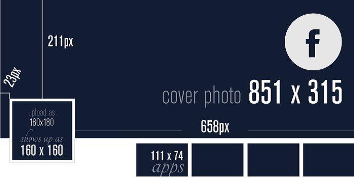 Conheça as dimensões de capa para Facebook, Twitter, Google+ e outras redes sociais