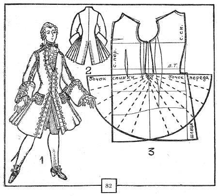 Итальянский исторический костюм эпохи барокко