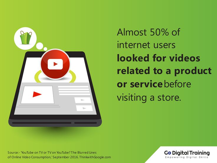 #GoDiGital The Blurred Lines of Online Video Consumption. #Digitalmarketing #digital #digitaltraining #Video #onlinevideo
