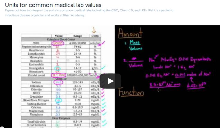 #body #units Units for common medical lab values: Figure out how to interpret the units in common medical labs including the CBC, Chem 10, and LFTs. Rishi is a pediatric infectious disease physician and works at Khan Academy.  More on Range: https://www.khanacademy.org/science/healthcare-and-medicine/lab-values/v/introduction-to-lab-values-and-normal-ranges