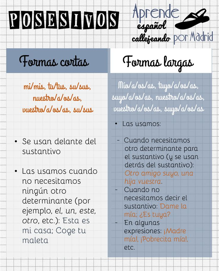 513 best Material Español images on Pinterest Learn spanish - new tabla periodica con valencias imprimible