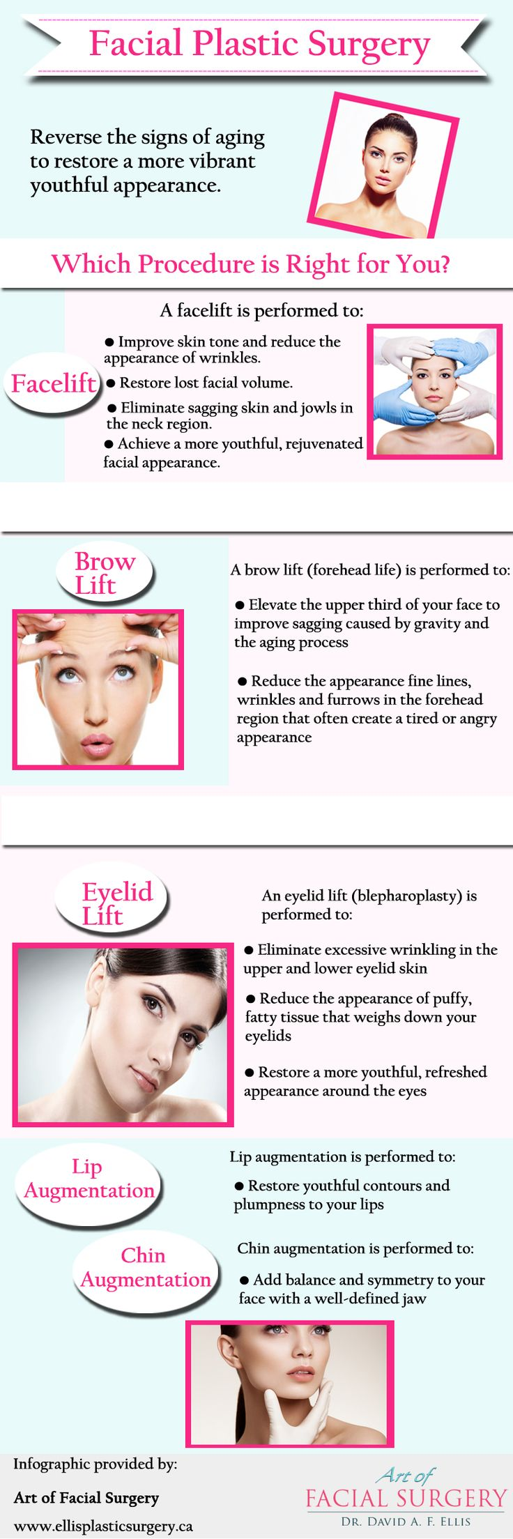 Looking for Botox Toronto specialists? We are experts inToronto Plastic Surgery, and provide you with the state-of-the-art in Toronto Facial Surgery.For more details Log on: http://www.ellisplasticsurgery.ca/