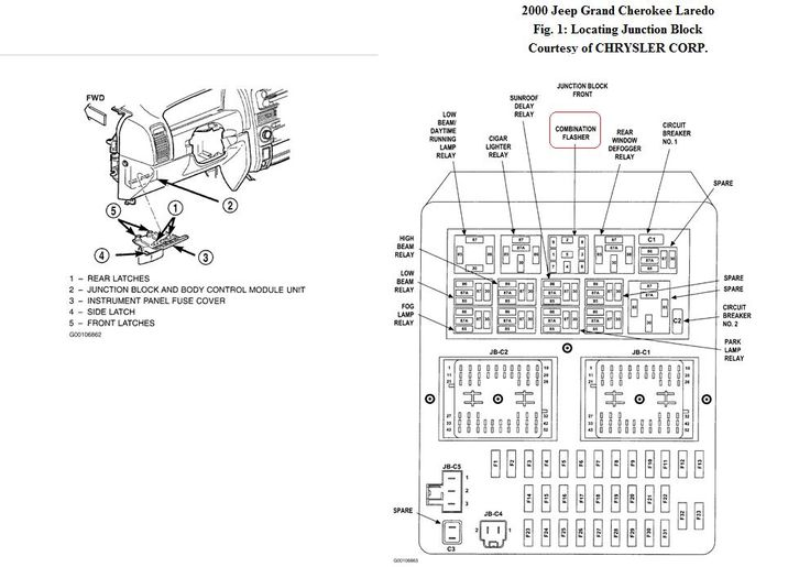 its more complicated than just a fuse here is the complete diagram
