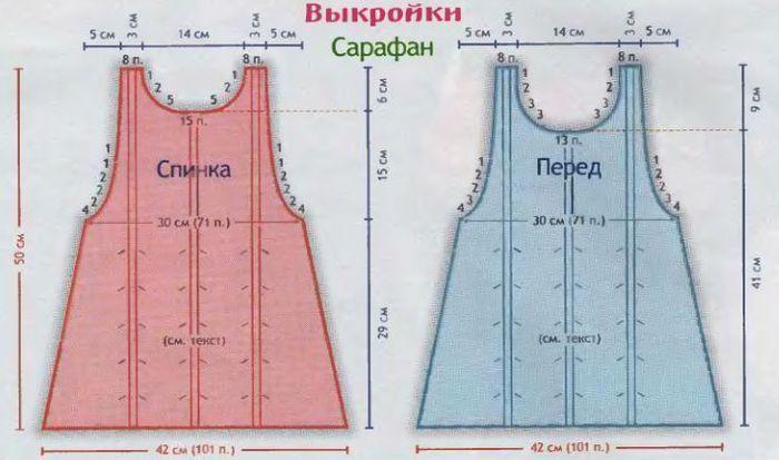 Комплект: сарафан, свитер и колготки для девочки 2 лет - Babyblog.ru