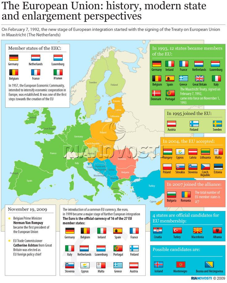 maastricht netherlands,european union   The European Union: history, modern state and enlargement perspectives ...