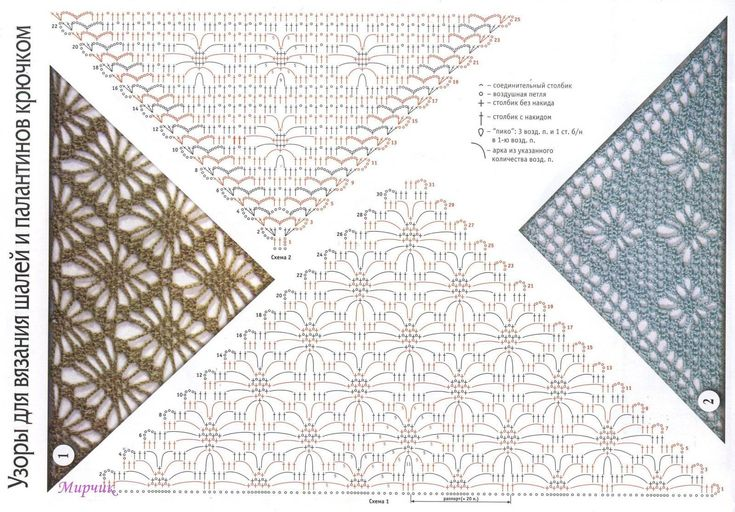 very nice crochet shawls - diagrams!