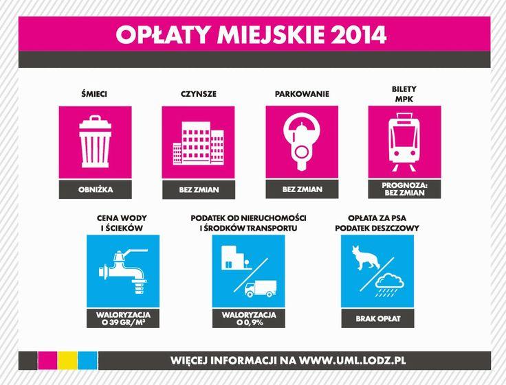 [Łódź] Opłaty miejskie 2014 w Łodzi