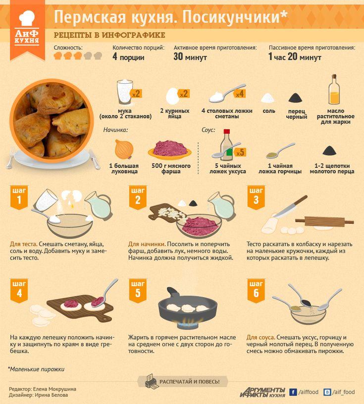 Пермская кухня. Посикунчики. Рецепт в инфографике | ИНФОГРАФИКА | АиФ Пермь