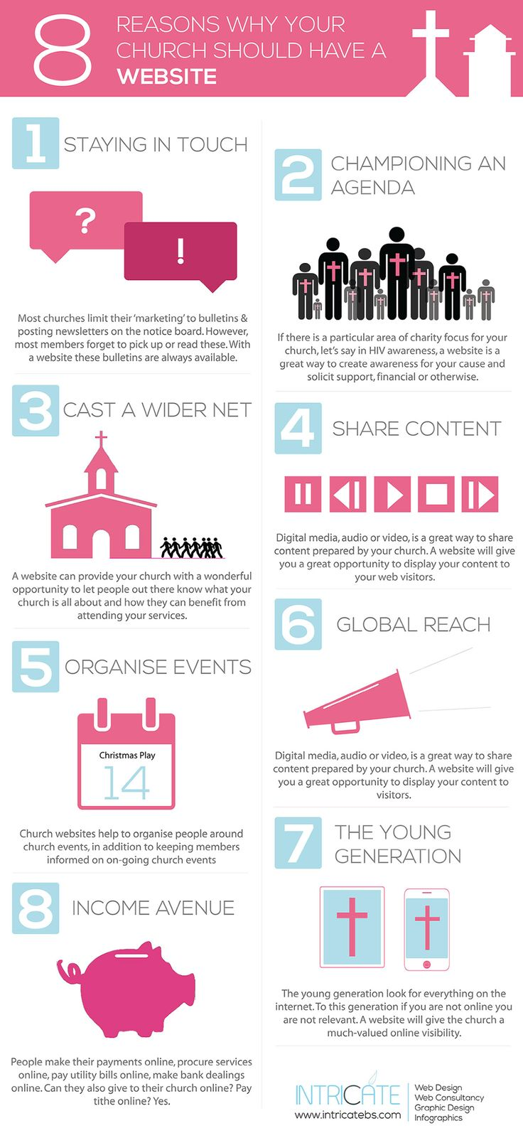 An marketing infographic. This infographic shows 8 reasons why churches need websites and should start embracing technology.