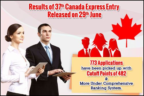 773 ITA and 482 CRS points – Results of Latest Express Entry Draw