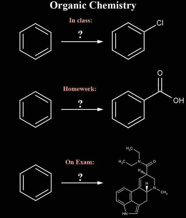 Organic chemistry and this is why I switched majors!